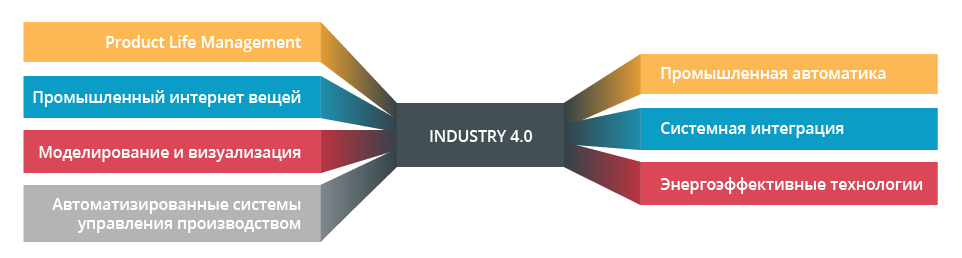 industry_elements-04.png